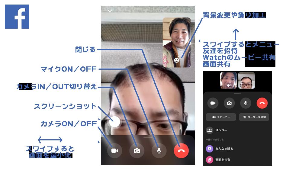 facebook メッセンチャービデオチャット機能