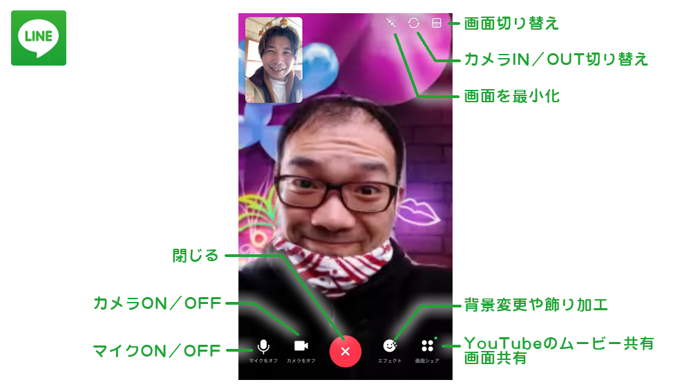 LINEのビデオ通話機能